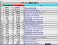 アクセス状況-H26-August.jpg