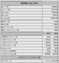 2014_July.jpg