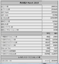 2015_March.jpg